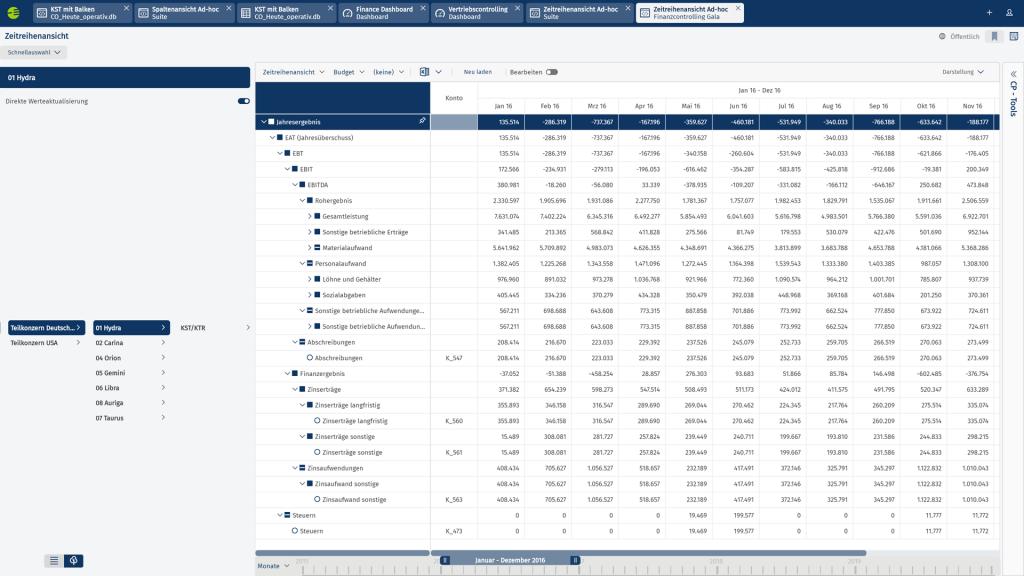 Corporate Planner | Dynamische Tabellen