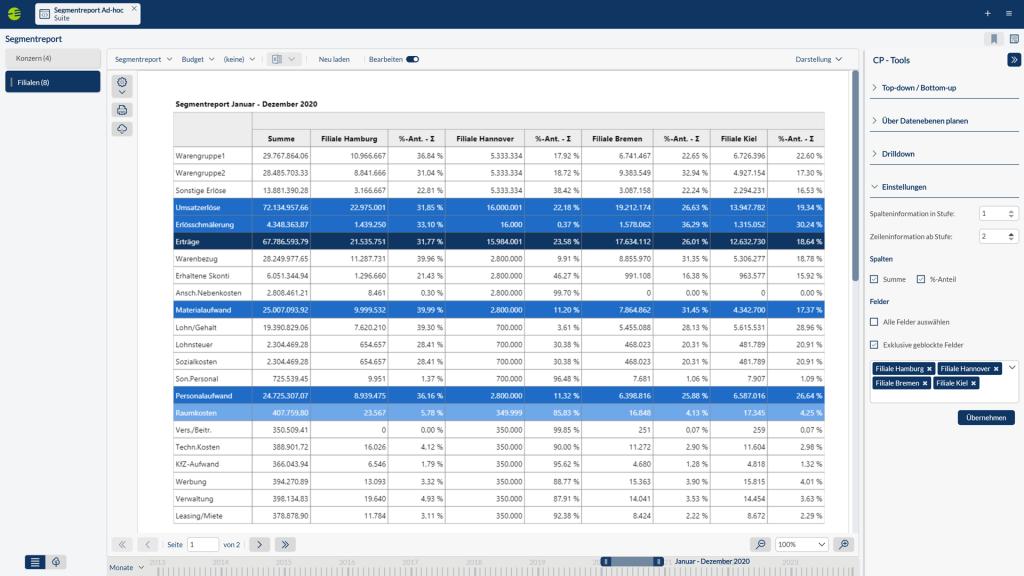 Corporate Planner | Segmentbericht